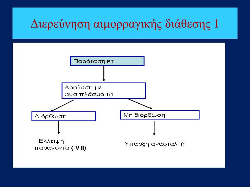 Διερεύνηση αιμορραγικής διάθεσης 1