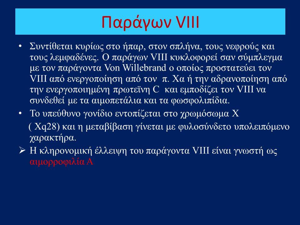 Παράγων VIII
