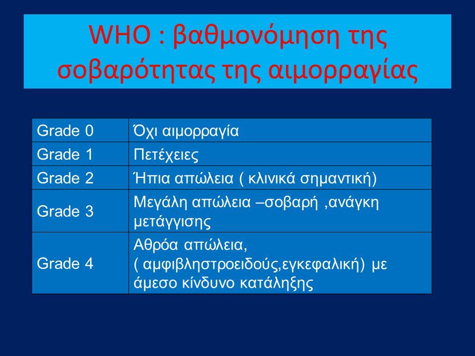 WHO : βαθμονόμηση της σοβαρότητας της αιμορραγίας