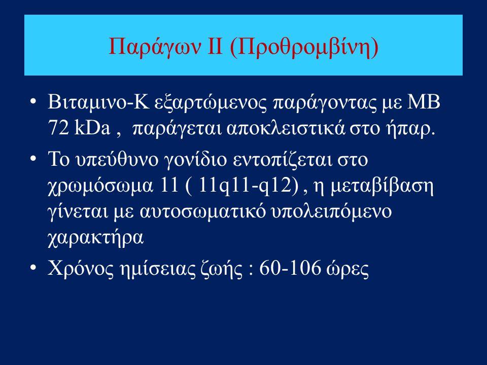 Παράγων II (Προθρομβίνη)