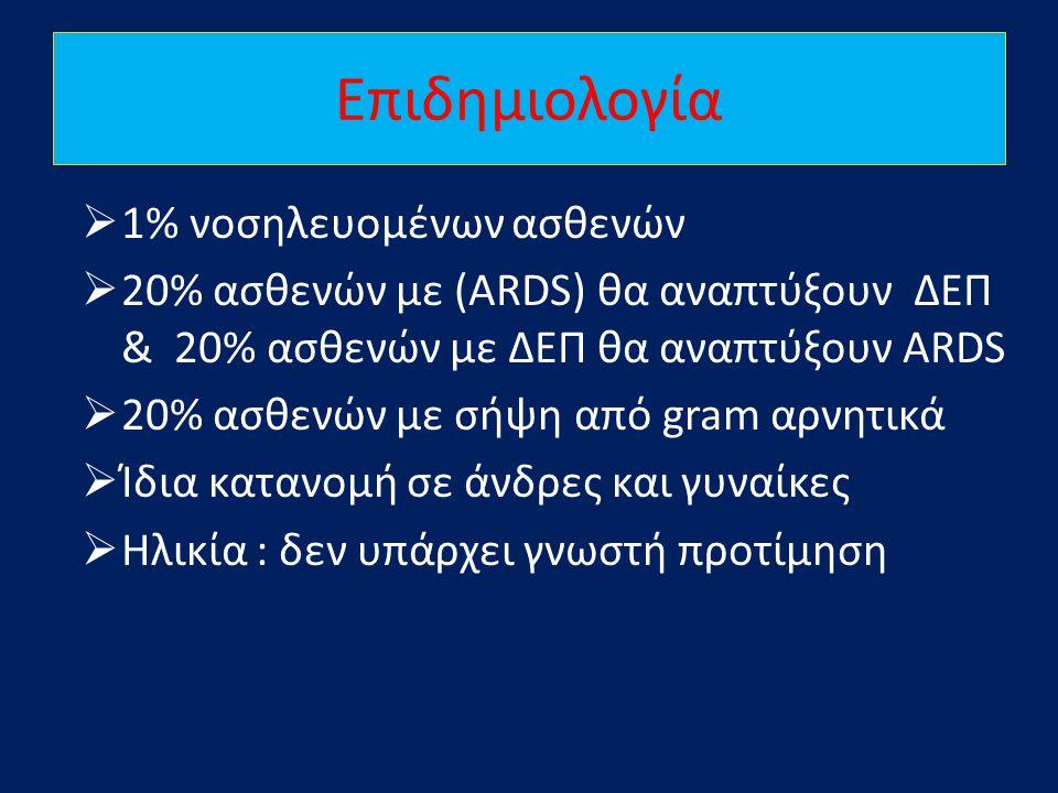 Επιδημιολογία 1% νοσηλευομένων ασθενών