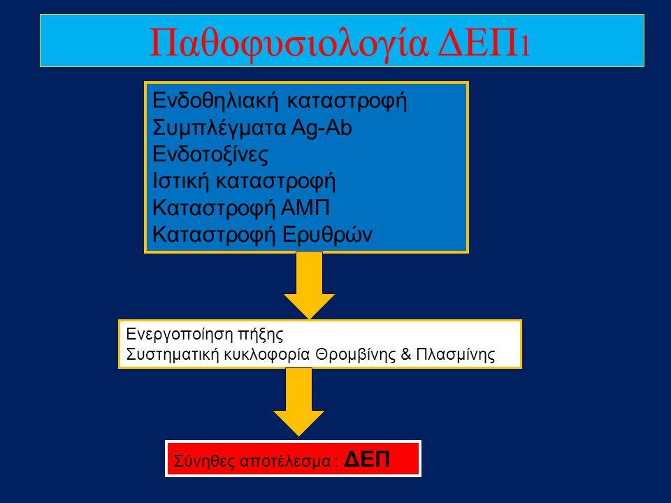Παθοφυσιολογία ΔΕΠ1 Ενδοθηλιακή καταστροφή Συμπλέγματα Αg-Ab