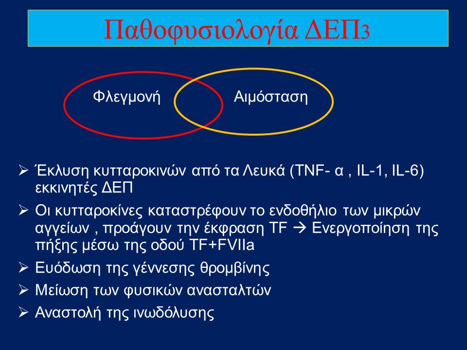 Παθοφυσιολογία ΔΕΠ3 Φλεγμονή Αιμόσταση