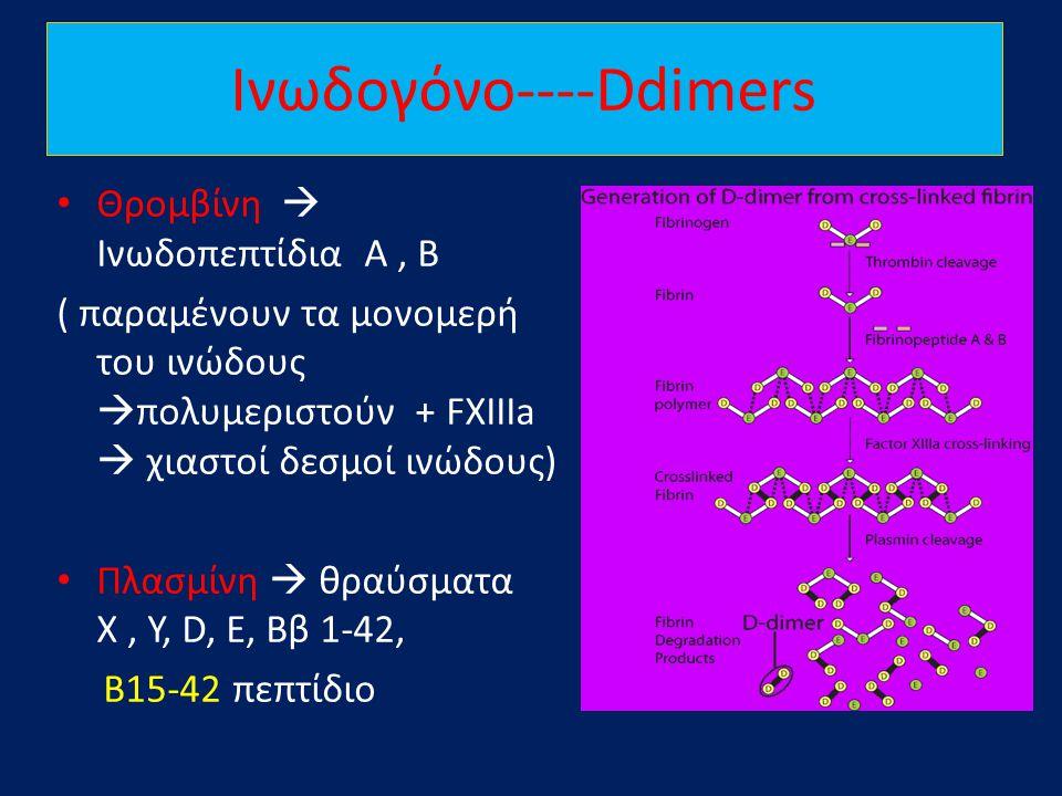 Ινωδογόνο----Ddimers