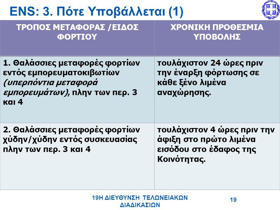 ENS: 3. Πότε Υποβάλλεται (1)