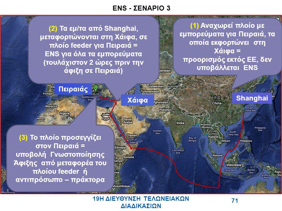 προορισμός εκτός EE, δεν υποβάλλεται ENS