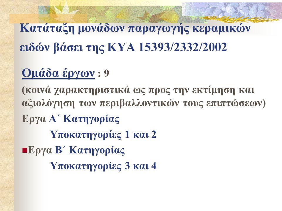Κατάταξη μονάδων παραγωγής κεραμικών ειδών βάσει της ΚΥΑ 15393/2332/2002
