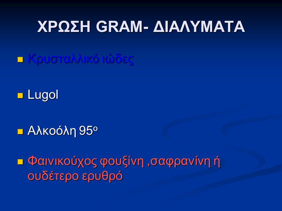 ΧΡΩΣΗ GRAM- ΔΙΑΛΥΜΑΤΑ Κρυσταλλικό ιώδες Lugol Αλκοόλη 95o