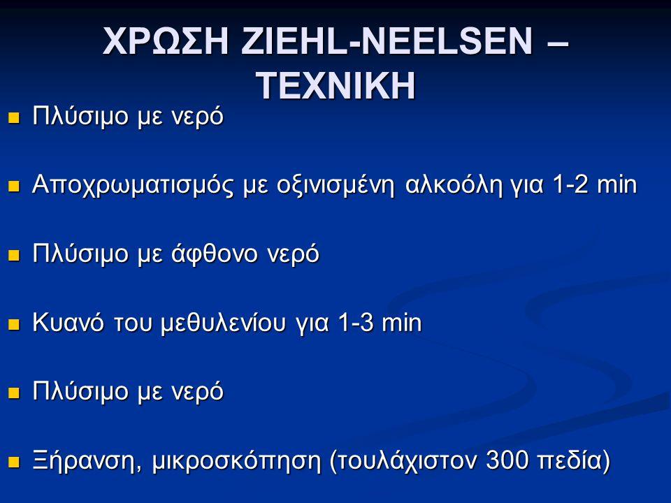 ΧΡΩΣΗ ZIEHL-NEELSEN – ΤΕΧΝΙΚΗ