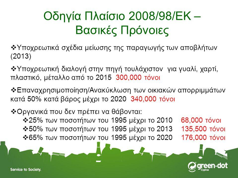 Οδηγία Πλαίσιο 2008/98/ΕΚ – Βασικές Πρόνοιες