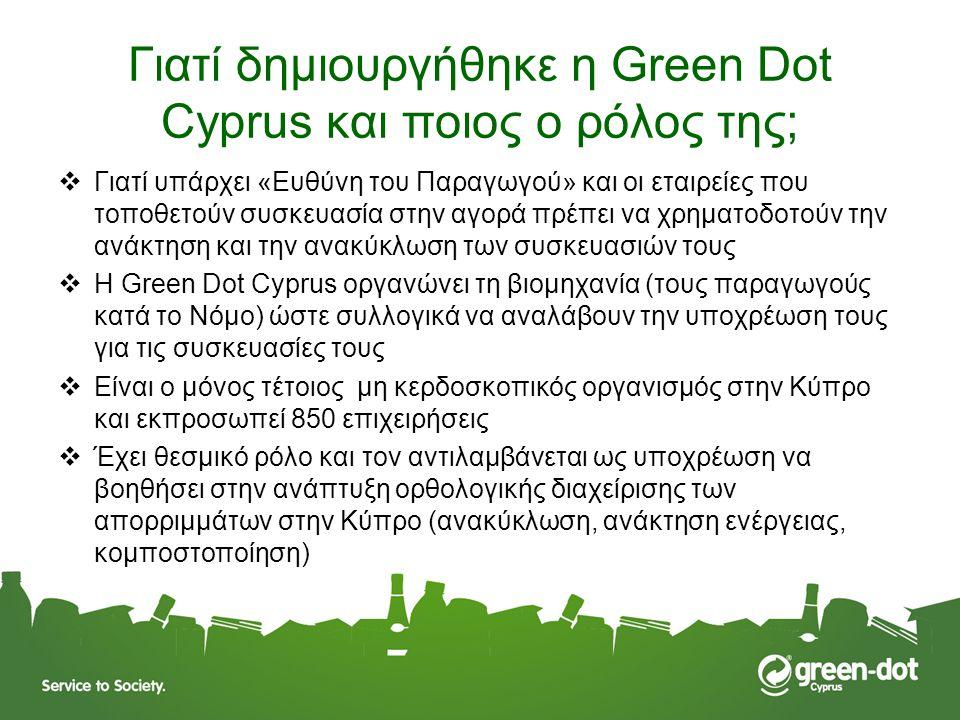 Γιατί δημιουργήθηκε η Green Dot Cyprus και ποιος ο ρόλος της;