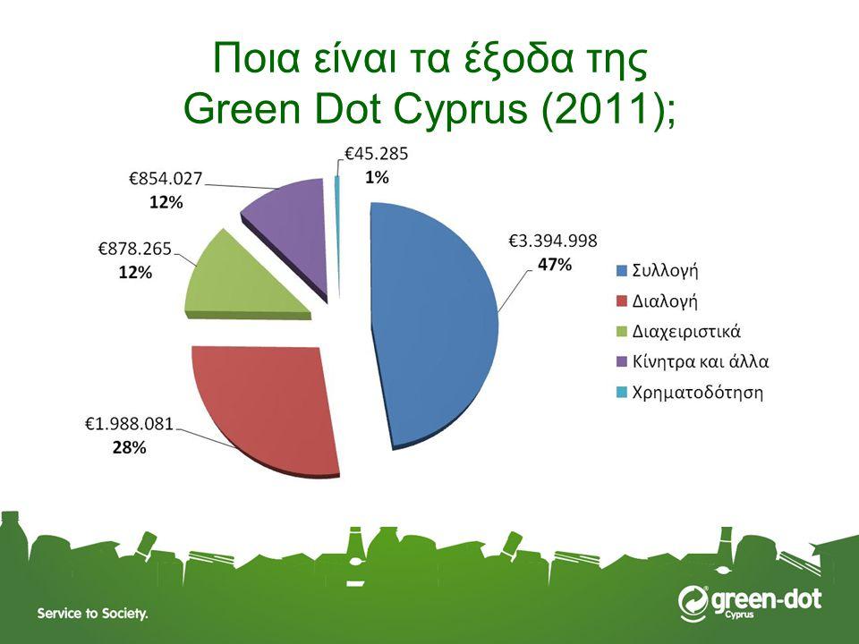 Ποια είναι τα έξοδα της Green Dot Cyprus (2011);