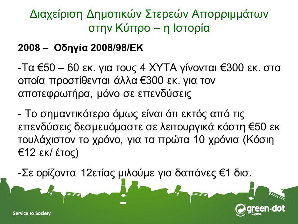 Διαχείριση Δημοτικών Στερεών Απορριμμάτων στην Κύπρο – η Ιστορία