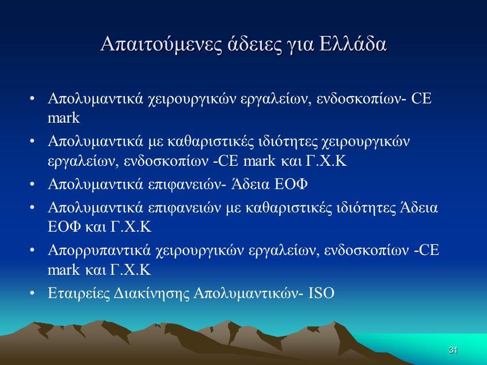 Απαιτούμενες άδειες για Ελλάδα