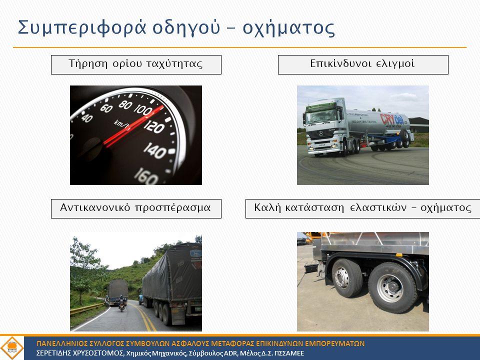 Συμπεριφορά οδηγού - οχήματος