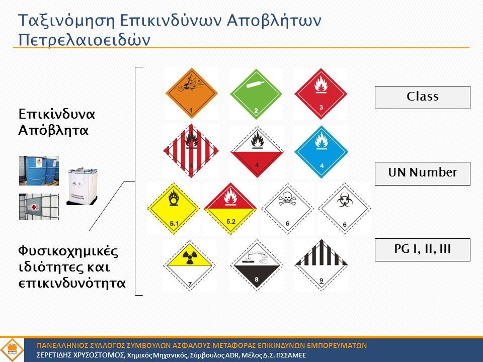 Ταξινόμηση Επικινδύνων Αποβλήτων Πετρελαιοειδών