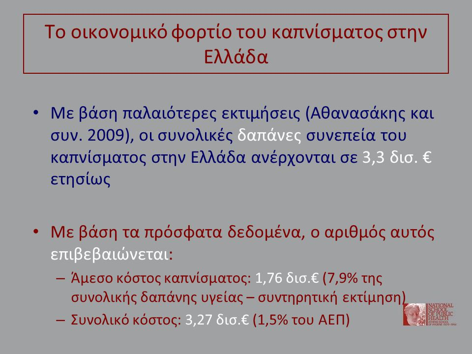 Το οικονομικό φορτίο του καπνίσματος στην Ελλάδα