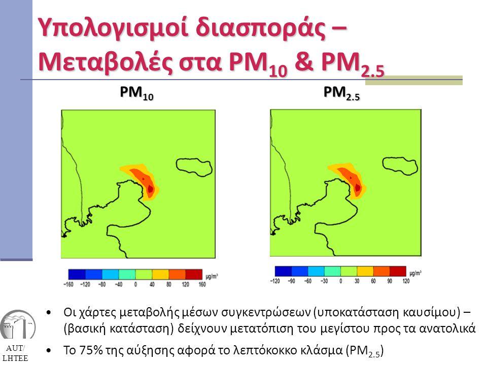 Υπολογισμοί διασποράς – Μεταβολές στα PM10 & PM2.5