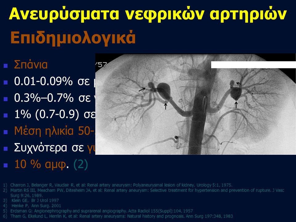 Ανευρύσματα νεφρικών αρτηριών