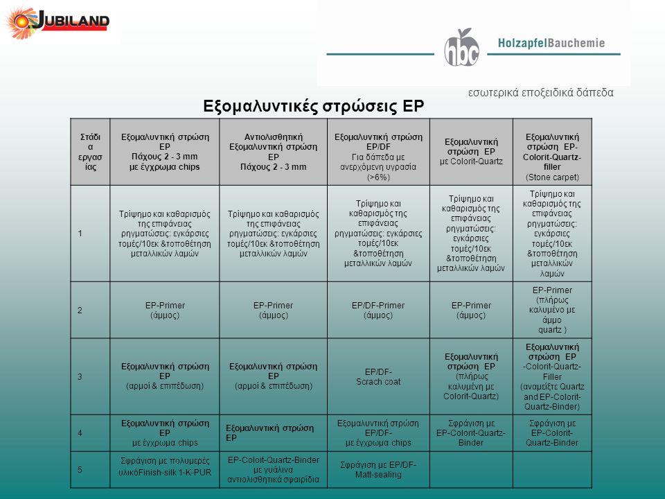 Εξομαλυντικές στρώσεις EP