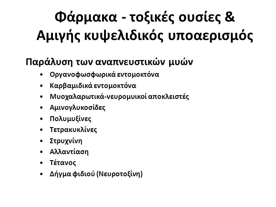 Φάρμακα - τοξικές ουσίες & Αμιγής κυψελιδικός υποαερισμός