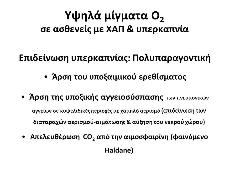 Υψηλά μίγματα Ο2 σε ασθενείς με ΧΑΠ & υπερκαπνία