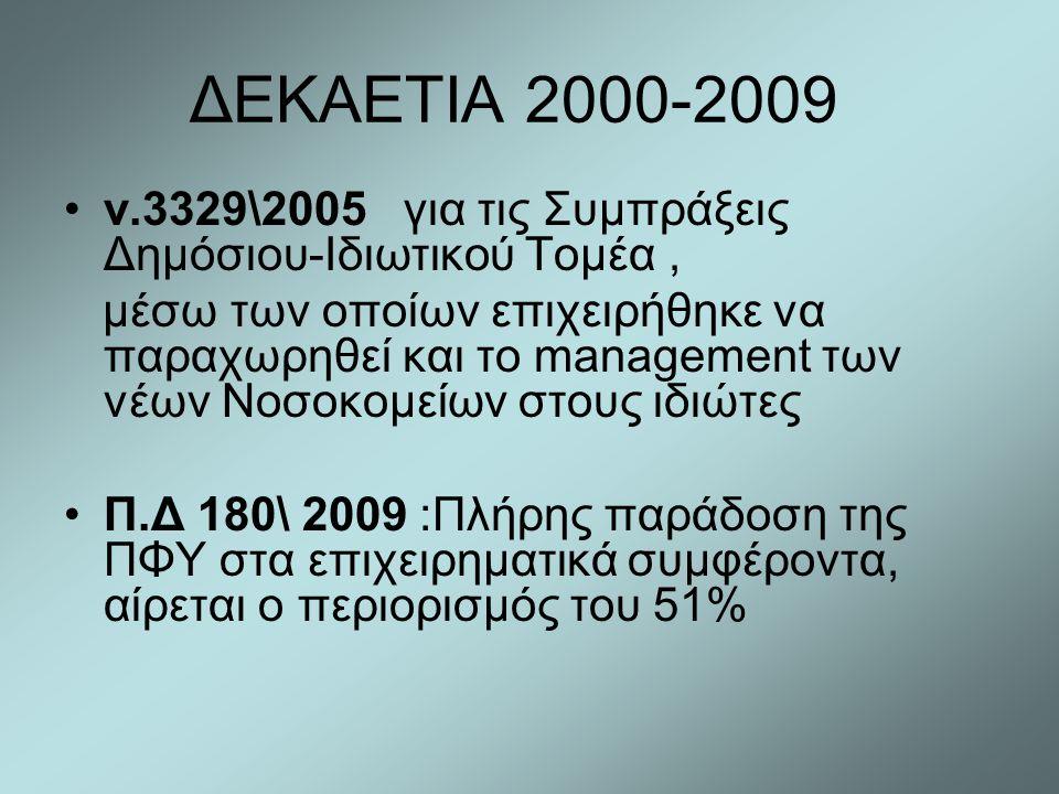ΔΕΚΑΕΤΙΑ 2000-2009 ν.3329\2005 για τις Συμπράξεις Δημόσιου-Ιδιωτικού Τομέα ,