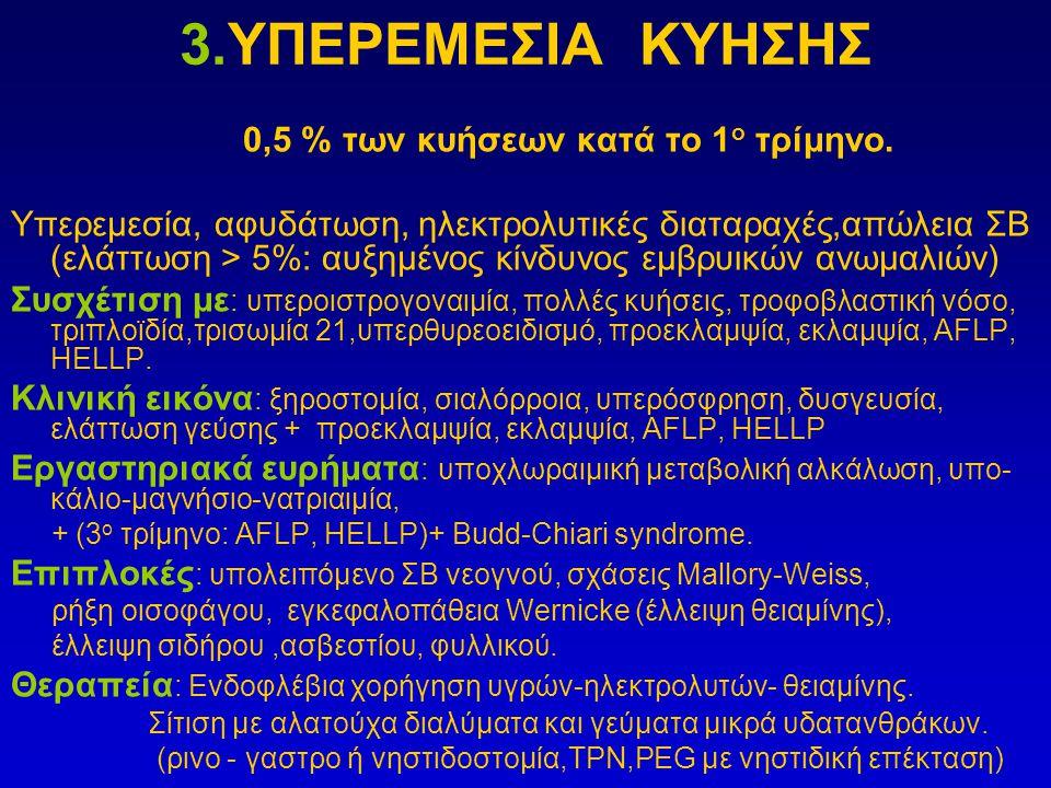 3.ΥΠΕΡΕΜΕΣΙΑ ΚΥΗΣΗΣ 0,5 % των κυήσεων κατά το 1ο τρίμηνο.