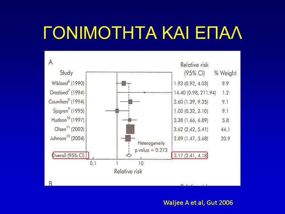 ΓΟΝΙΜΟΤΗΤΑ ΚΑΙ ΕΠΑΛ Waljee A et al, Gut 2006