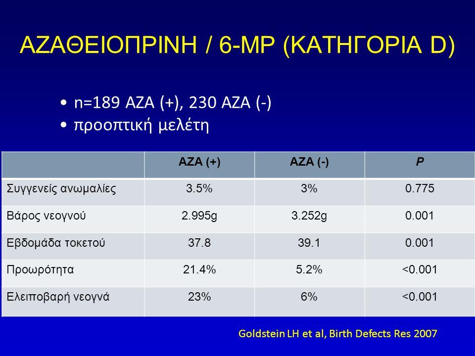 ΑΖΑΘΕΙΟΠΡΙΝΗ / 6-ΜΡ (ΚΑΤΗΓΟΡΙΑ D)