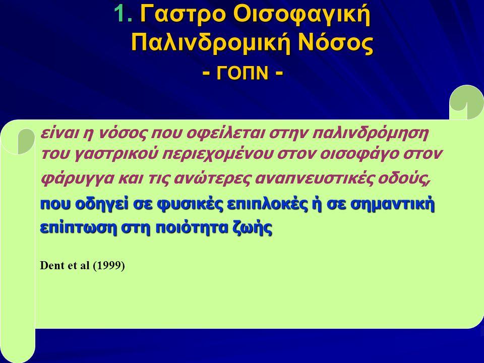 1. Γαστρο Οισοφαγική Παλινδρομική Νόσος - ΓΟΠΝ -