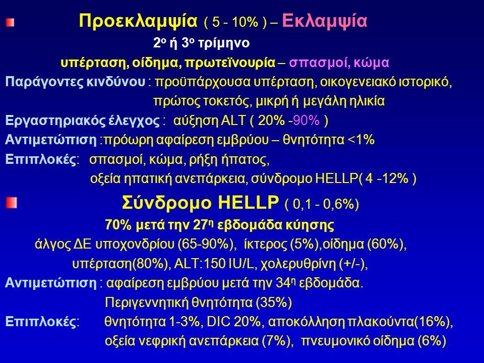 Σύνδρομο HELLP ( 0,1 - 0,6%) Προεκλαμψία ( 5 - 10% ) – Εκλαμψία