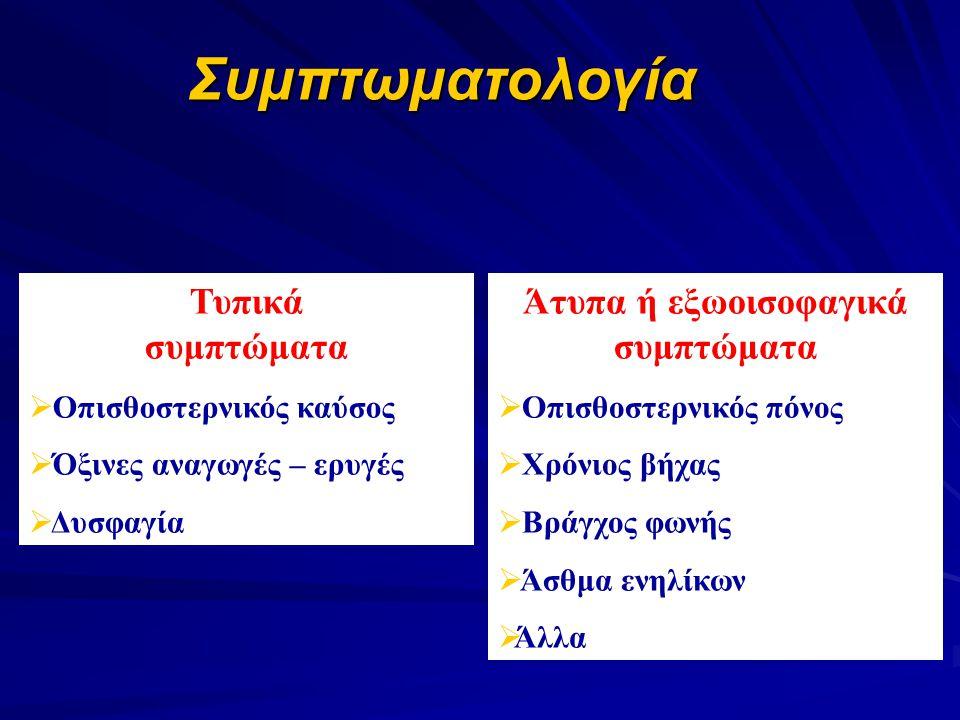 Άτυπα ή εξωοισοφαγικά συμπτώματα