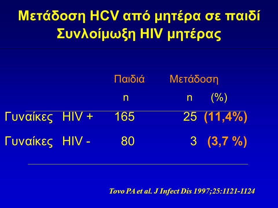 Μετάδοση HCV από μητέρα σε παιδί Συνλοίμωξη HIV μητέρας
