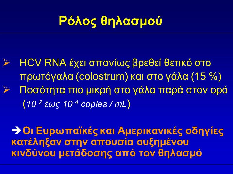 Ρόλος θηλασμού HCV RNA έχει σπανίως βρεθεί θετικό στο