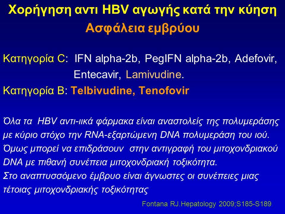 Χορήγηση αντι HBV αγωγής κατά την κύηση Ασφάλεια εμβρύου