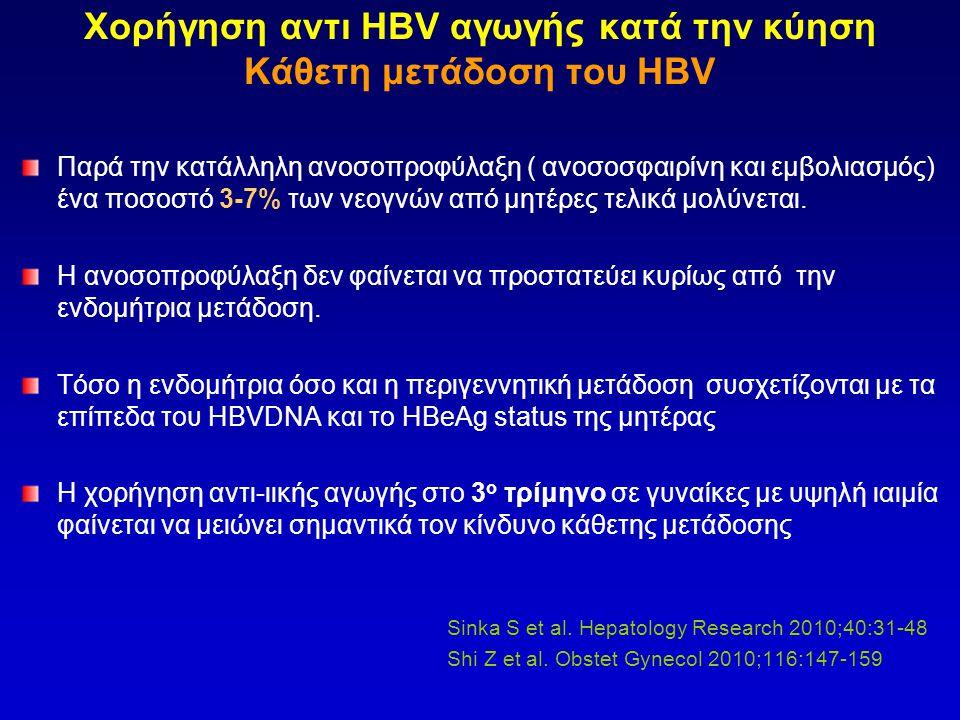 Χορήγηση αντι HBV αγωγής κατά την κύηση Κάθετη μετάδοση του HBV