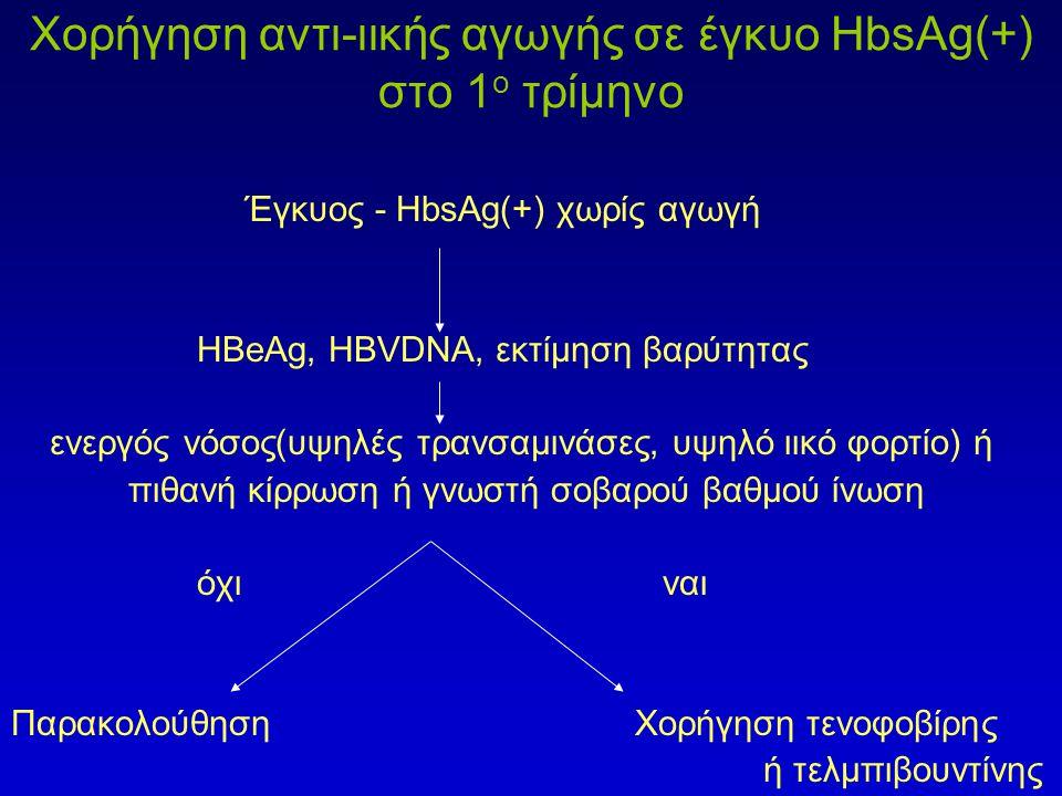Χορήγηση αντι-ιικής αγωγής σε έγκυο HbsAg(+) στο 1ο τρίμηνο