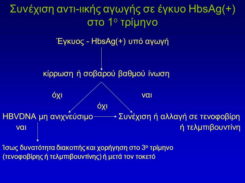 Συνέχιση αντι-ιικής αγωγής σε έγκυο HbsAg(+) στο 1ο τρίμηνο
