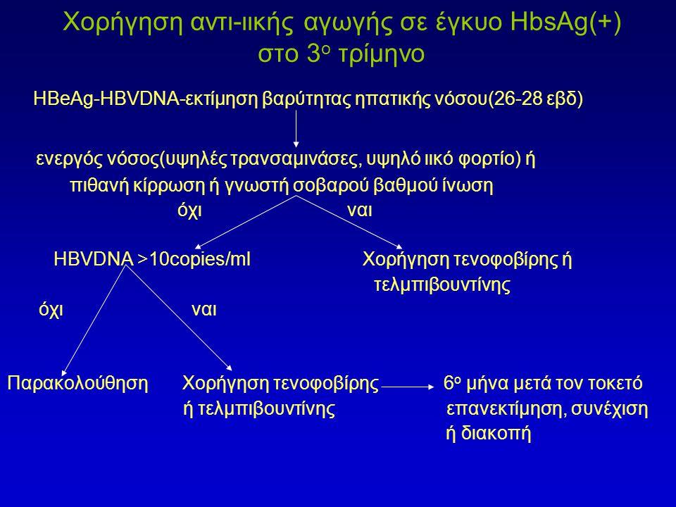 Χορήγηση αντι-ιικής αγωγής σε έγκυο HbsAg(+) στο 3ο τρίμηνο
