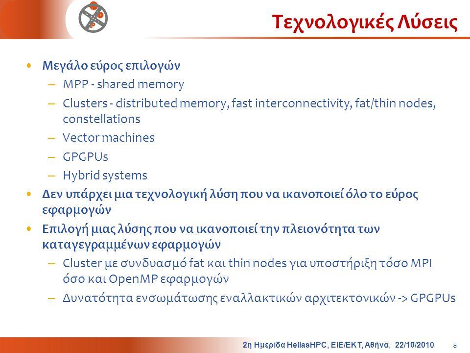 Τεχνολογικές Λύσεις Μεγάλο εύρος επιλογών MPP - shared memory