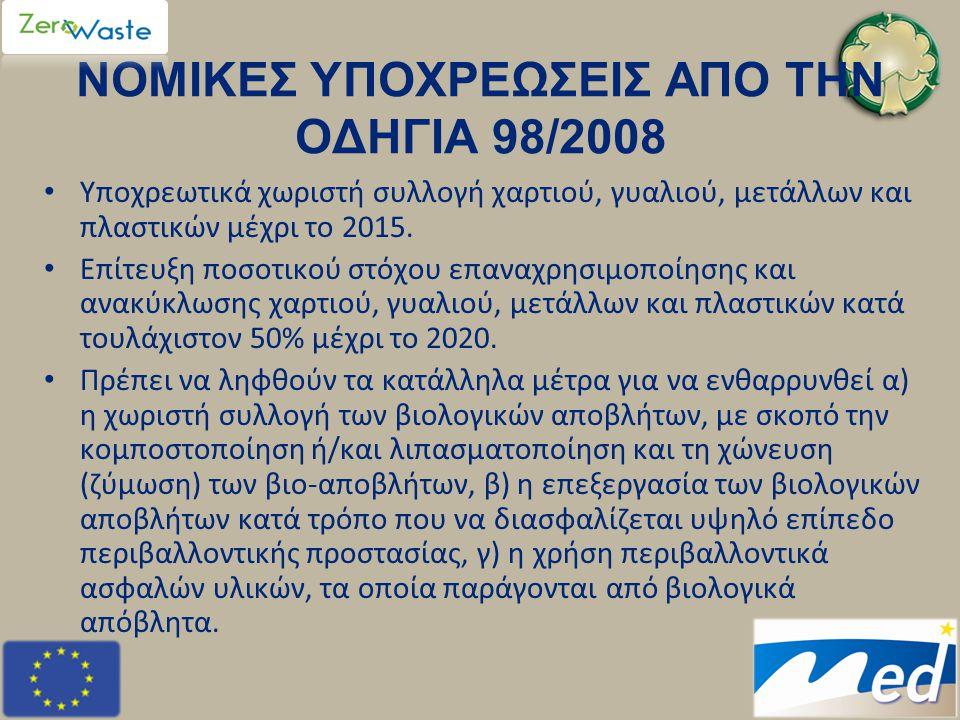 ΝΟΜΙΚΕΣ ΥΠΟΧΡΕΩΣΕΙΣ ΑΠΟ ΤΗΝ ΟΔΗΓΙΑ 98/2008