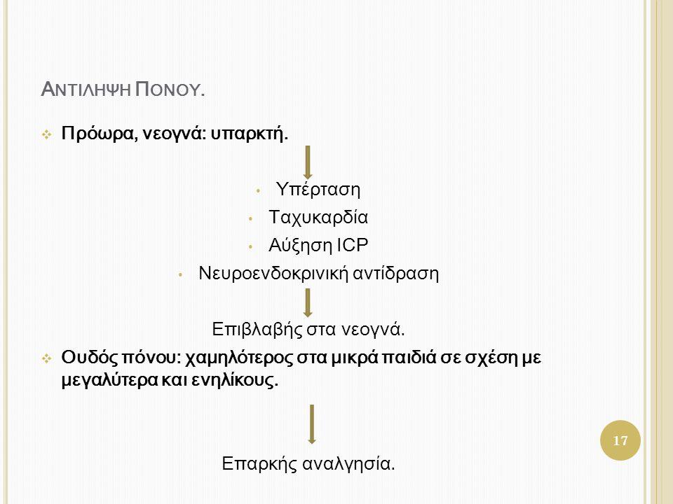 Νευροενδοκρινική αντίδραση