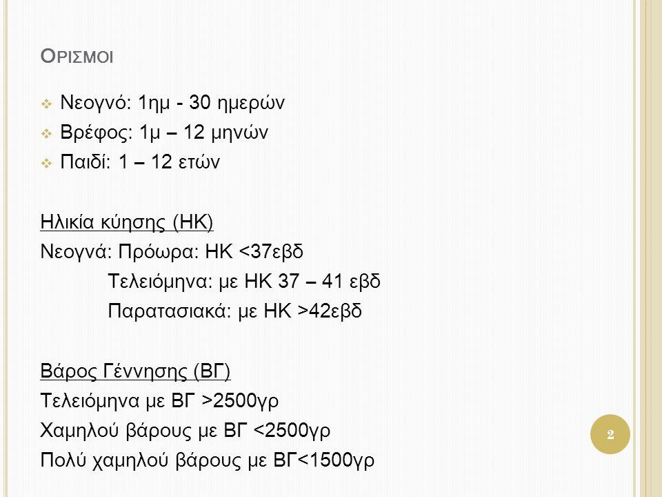 Νεογνά: Πρόωρα: ΗΚ <37εβδ Τελειόμηνα: με ΗΚ 37 – 41 εβδ