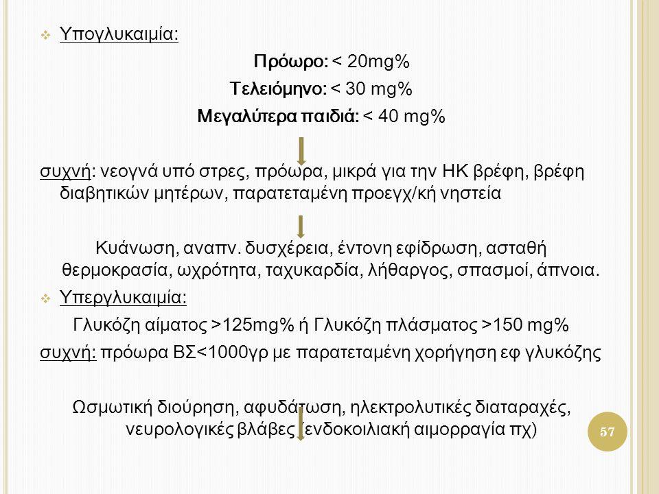 Μεγαλύτερα παιδιά: < 40 mg%