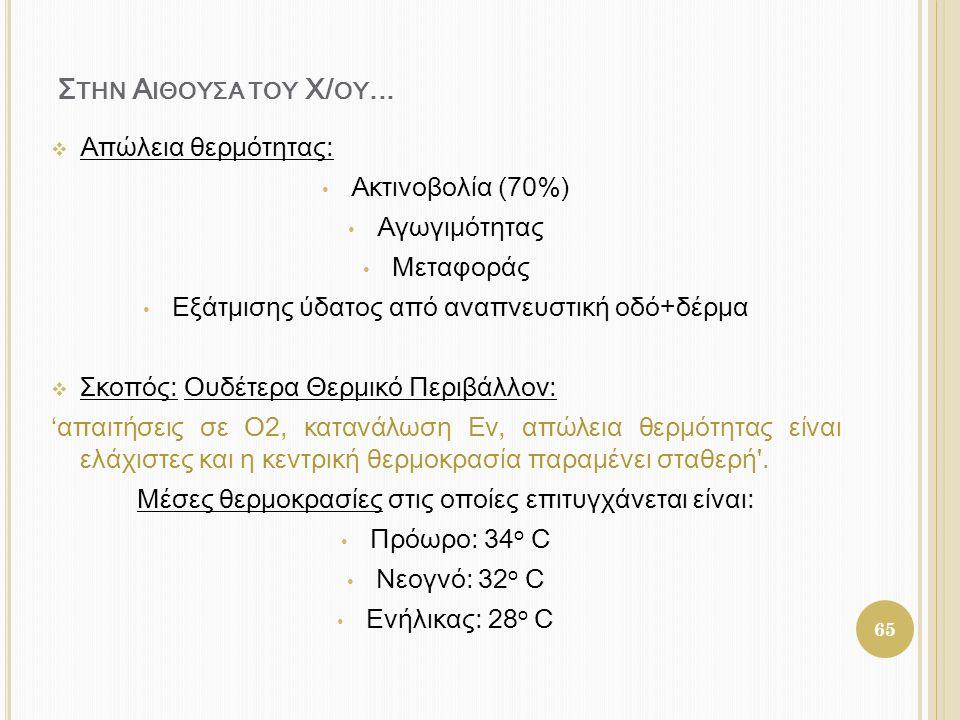 Στην Αιθουςα του Χ/οy... Απώλεια θερμότητας: Ακτινοβολία (70%)