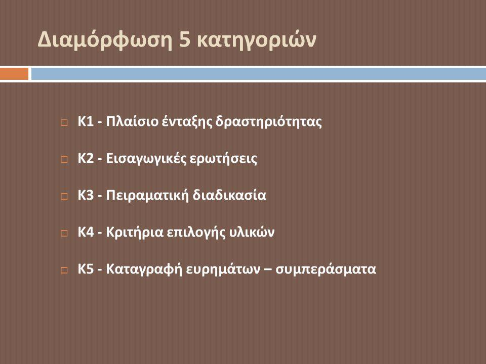 Διαμόρφωση 5 κατηγοριών