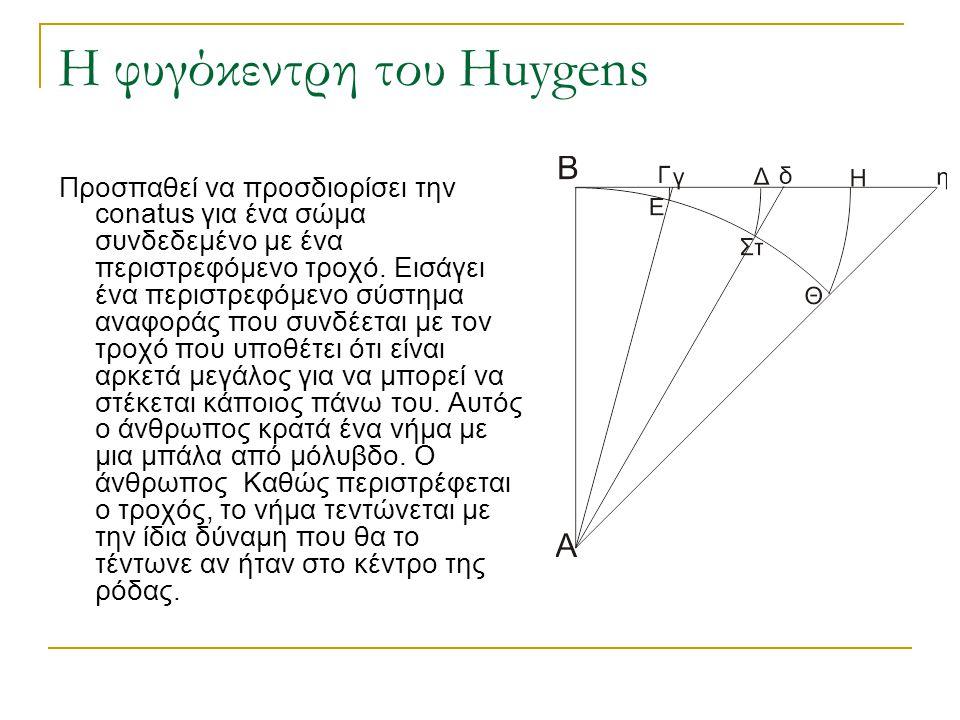 Η φυγόκεντρη του Huygens