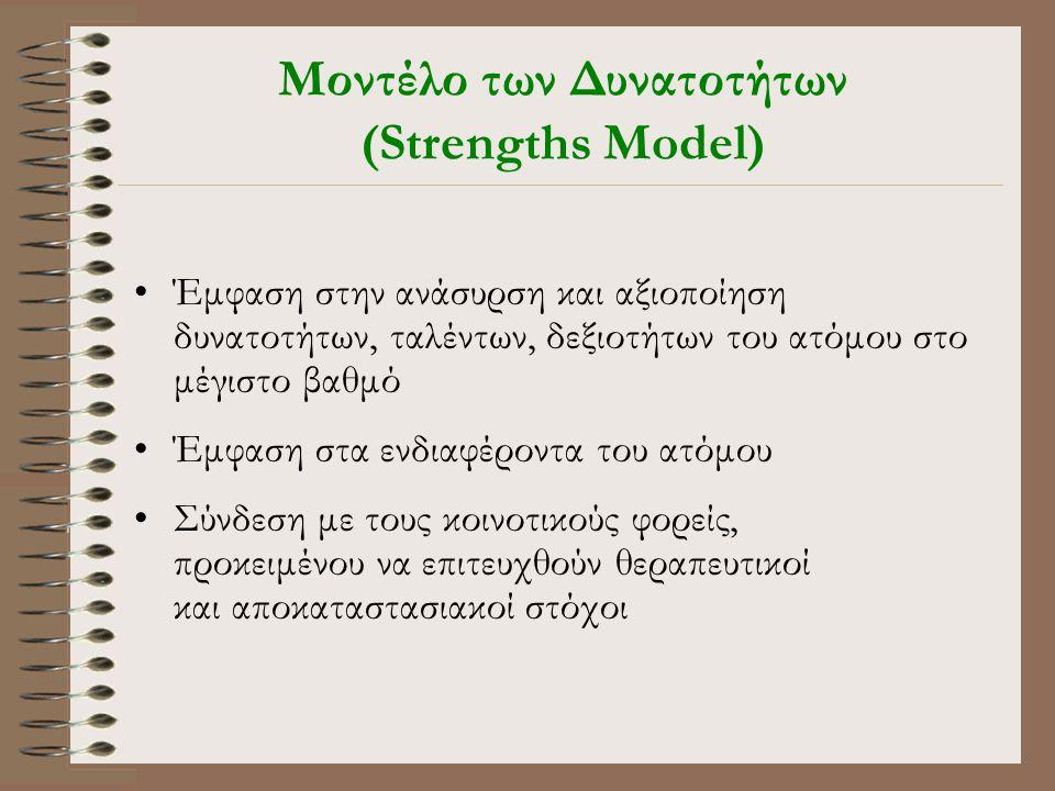 Μοντέλο των Δυνατοτήτων (Strengths Model)