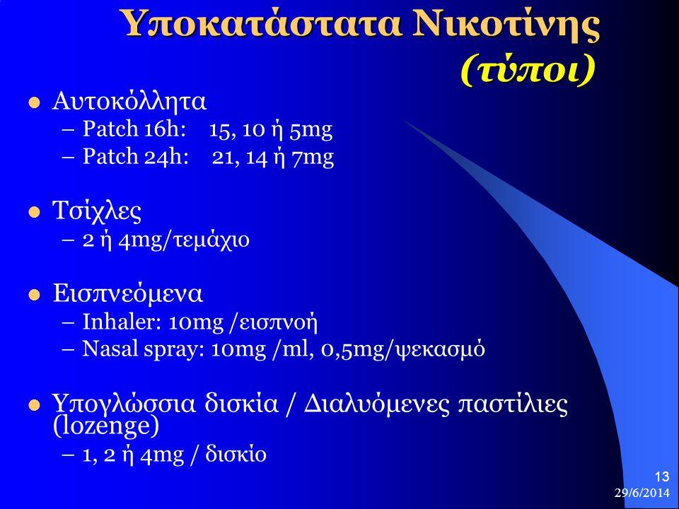 Υποκατάστατα Νικοτίνης (τύποι)